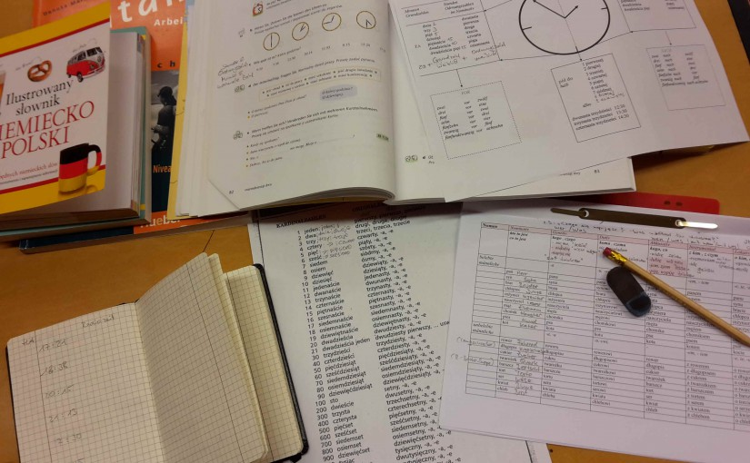 Polnisch lernen – Learning Polish